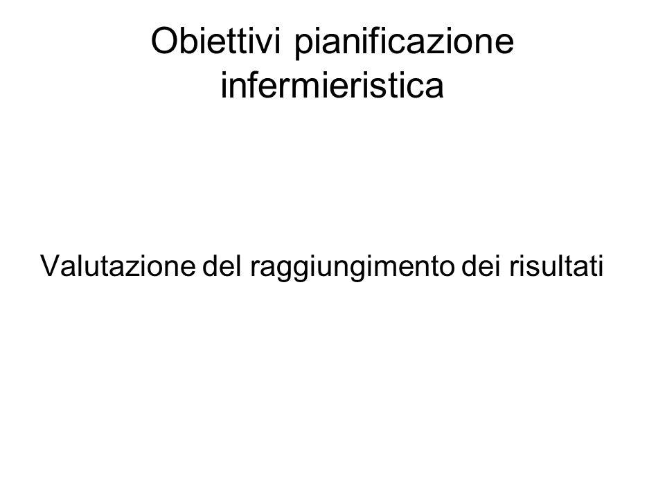 Obiettivi pianificazione infermieristica