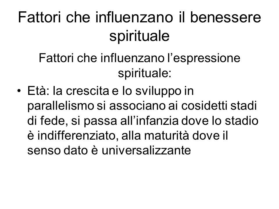 Fattori che influenzano il benessere spirituale