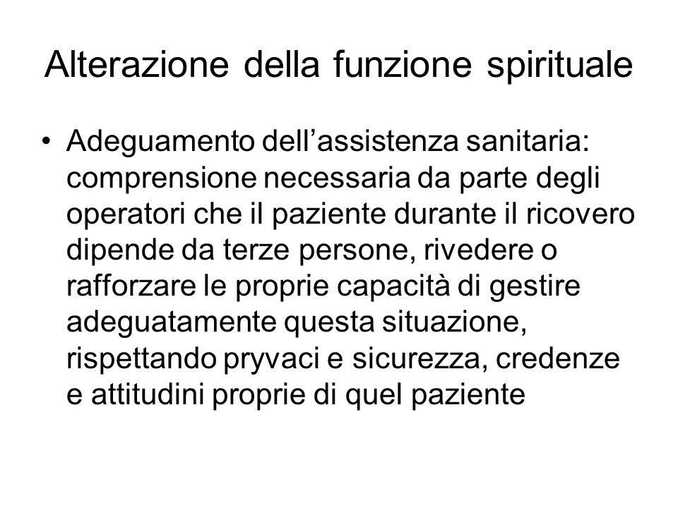 Alterazione della funzione spirituale