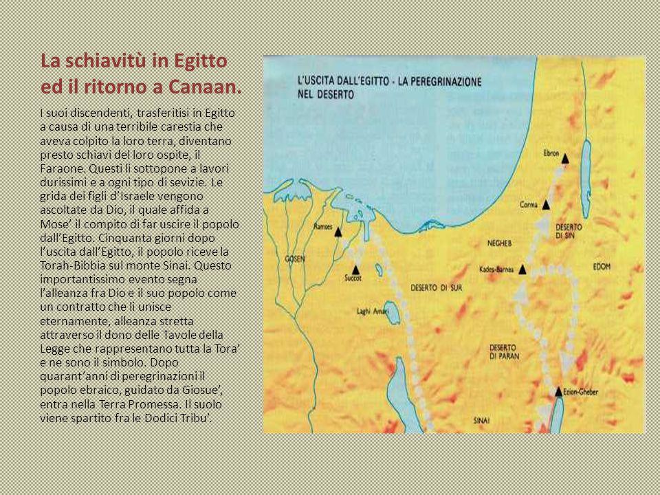 La schiavitù in Egitto ed il ritorno a Canaan.