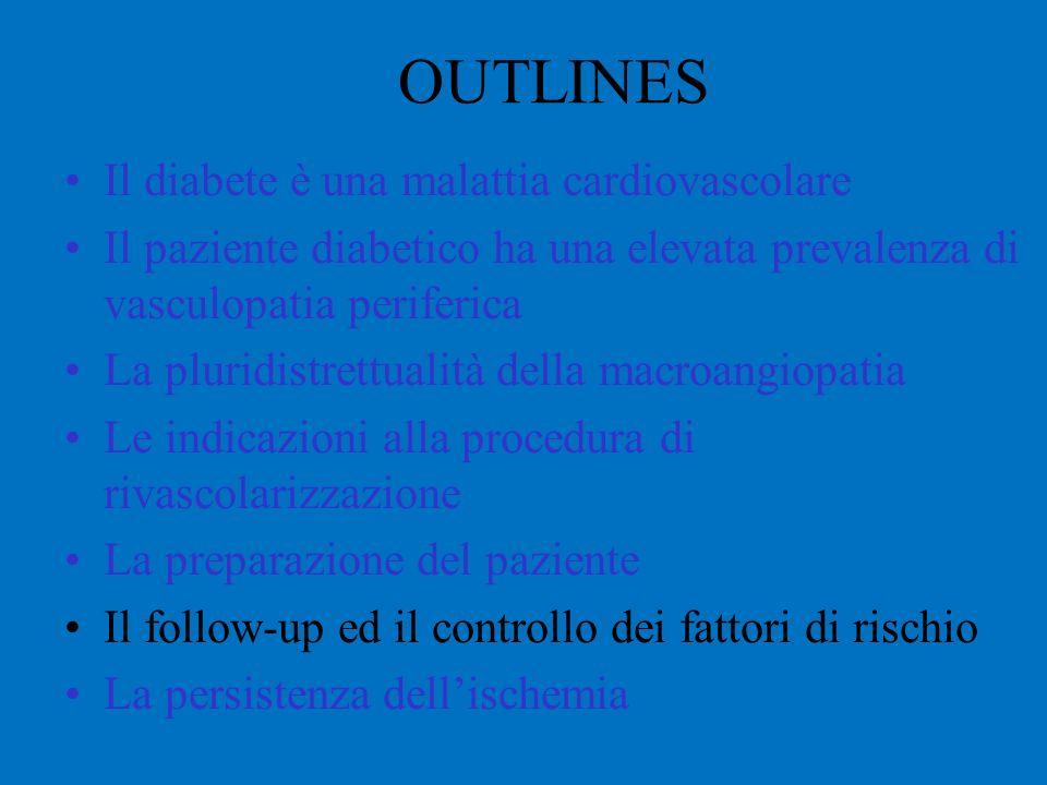 OUTLINES Il diabete è una malattia cardiovascolare