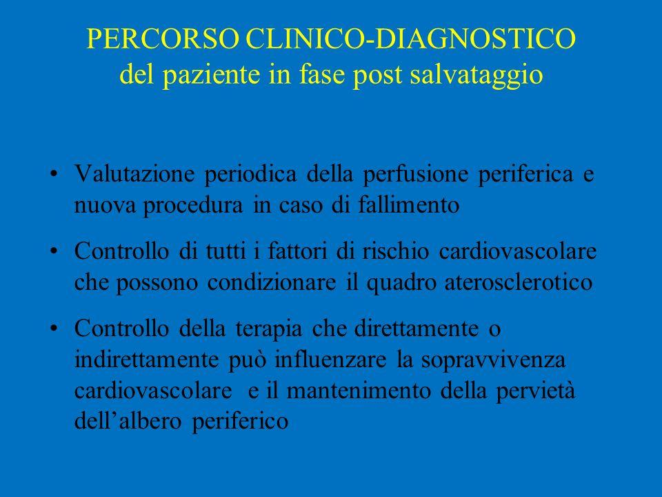 PERCORSO CLINICO-DIAGNOSTICO del paziente in fase post salvataggio