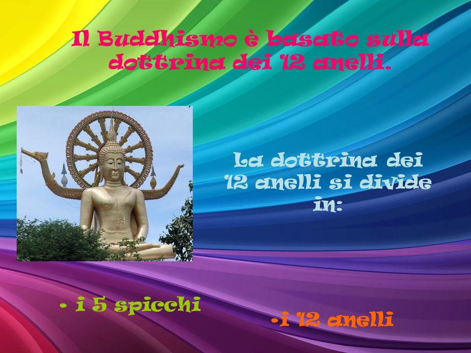 Il Buddhismo è basato sulla dottrina dei 12 anelli.