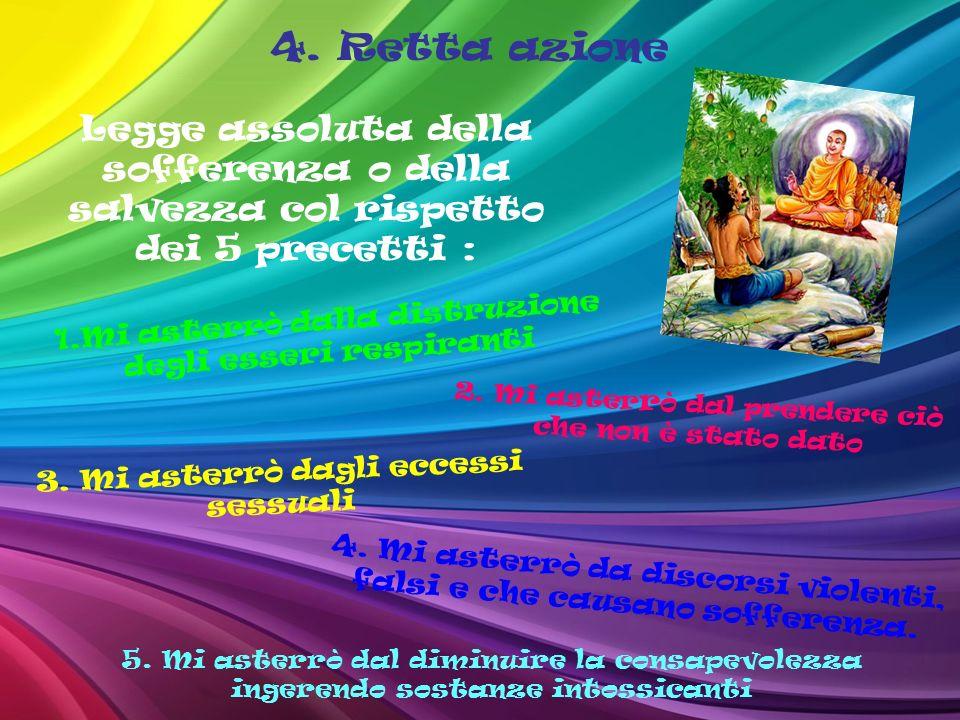 4. Retta azione Legge assoluta della sofferenza o della salvezza col rispetto dei 5 precetti :