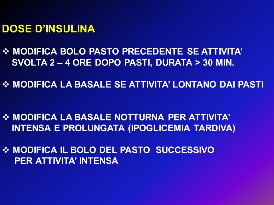 DOSE D'INSULINA MODIFICA BOLO PASTO PRECEDENTE SE ATTIVITA'