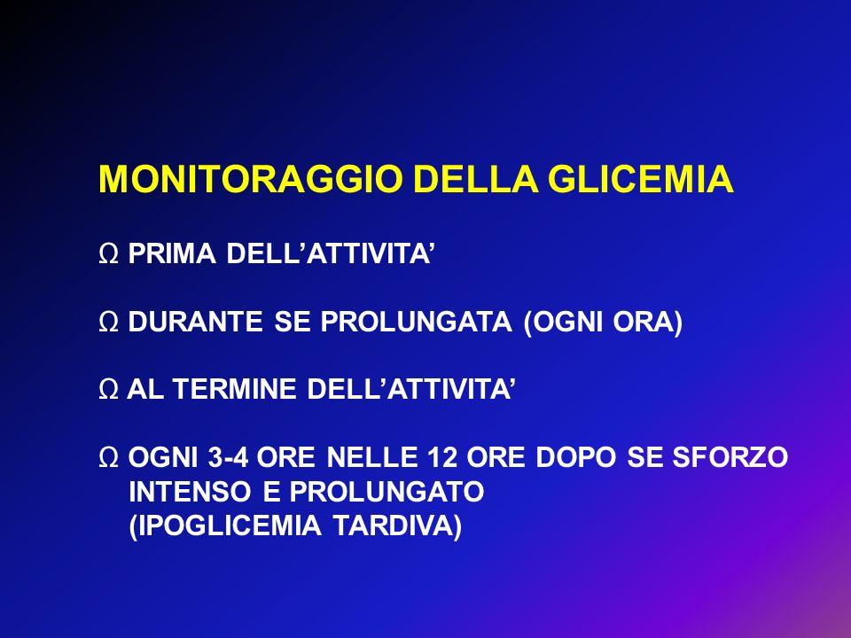 MONITORAGGIO DELLA GLICEMIA