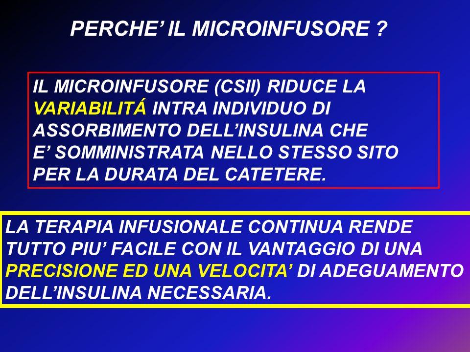 PERCHE' IL MICROINFUSORE