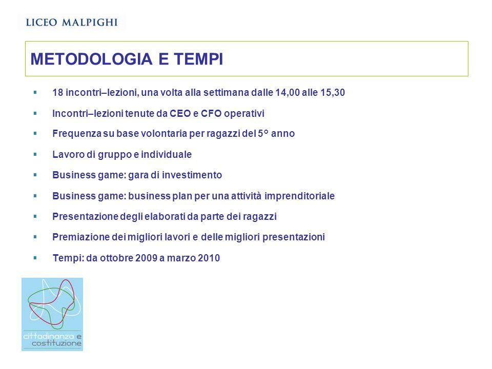 METODOLOGIA E TEMPI 18 incontri–lezioni, una volta alla settimana dalle 14,00 alle 15,30. Incontri–lezioni tenute da CEO e CFO operativi.