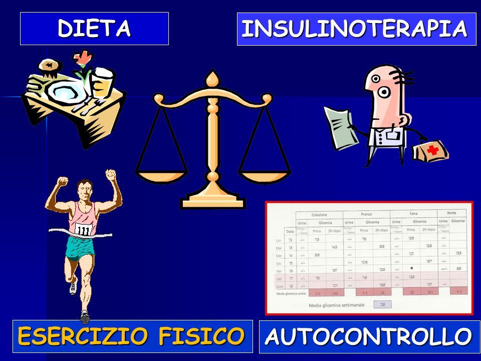 DIETA INSULINOTERAPIA ESERCIZIO FISICO AUTOCONTROLLO 2 2