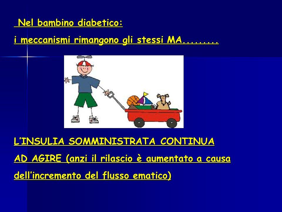 Nel bambino diabetico: i meccanismi rimangono gli stessi MA.........