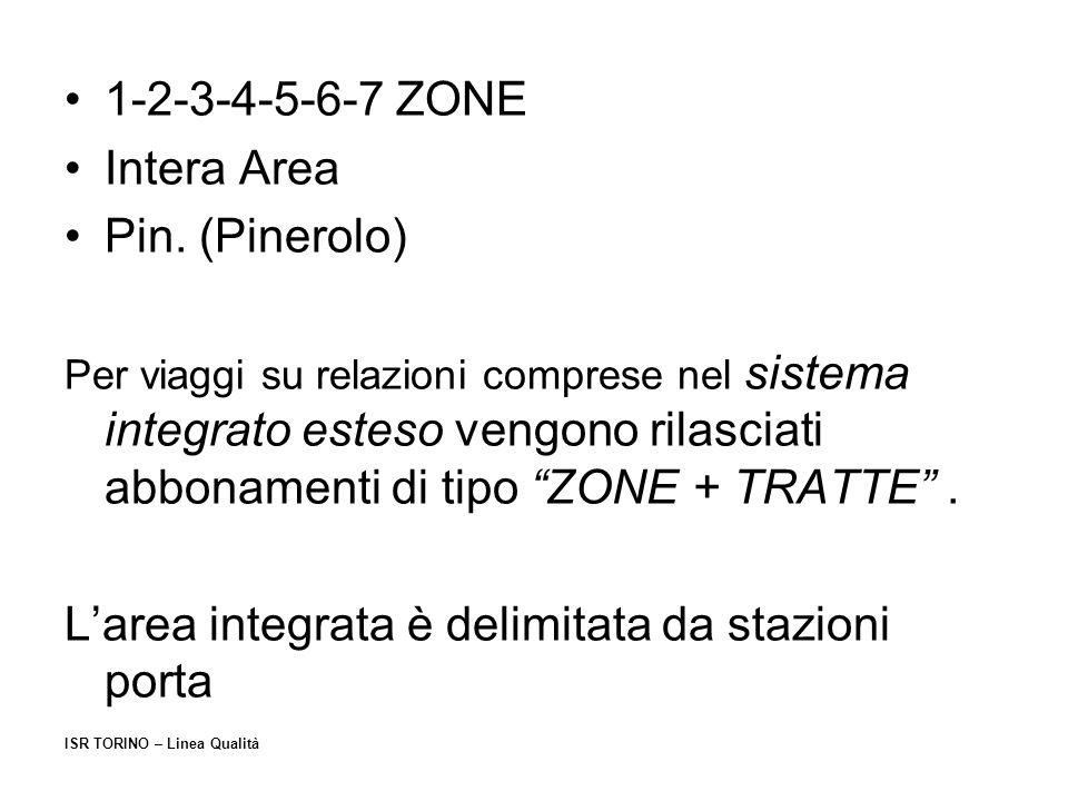 L'area integrata è delimitata da stazioni porta
