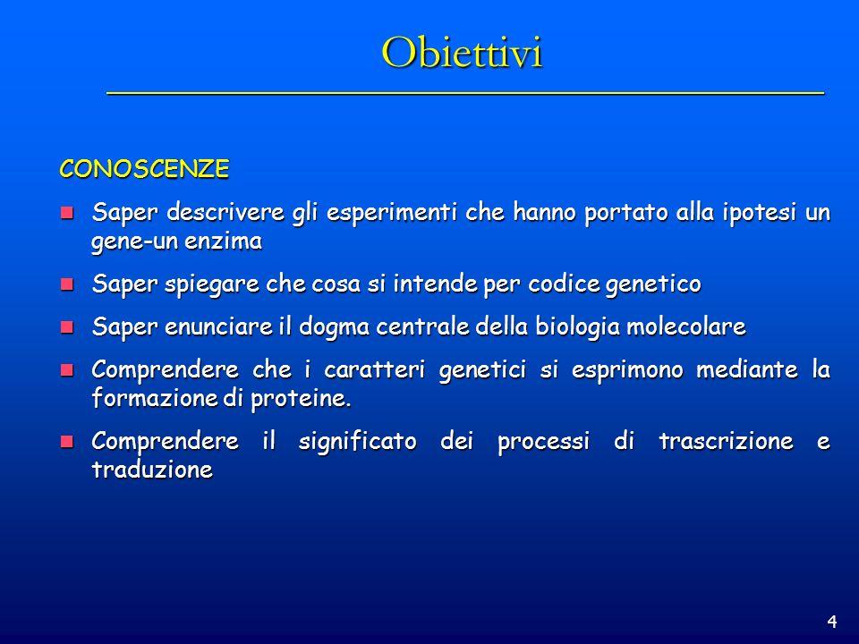 Obiettivi CONOSCENZE. Saper descrivere gli esperimenti che hanno portato alla ipotesi un gene-un enzima.