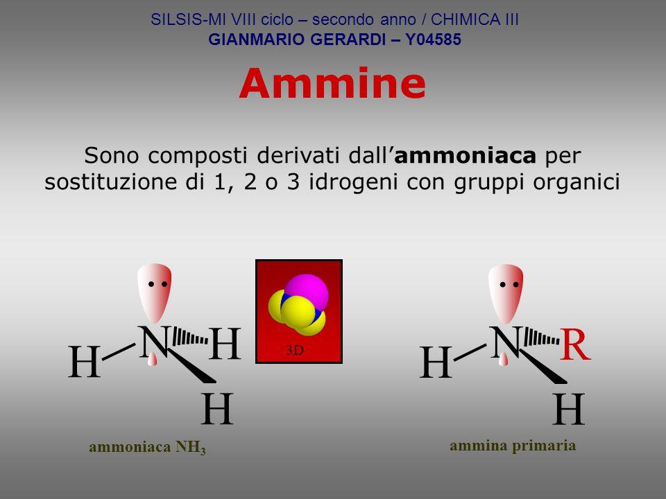 SILSIS-MI VIII ciclo – secondo anno / CHIMICA III