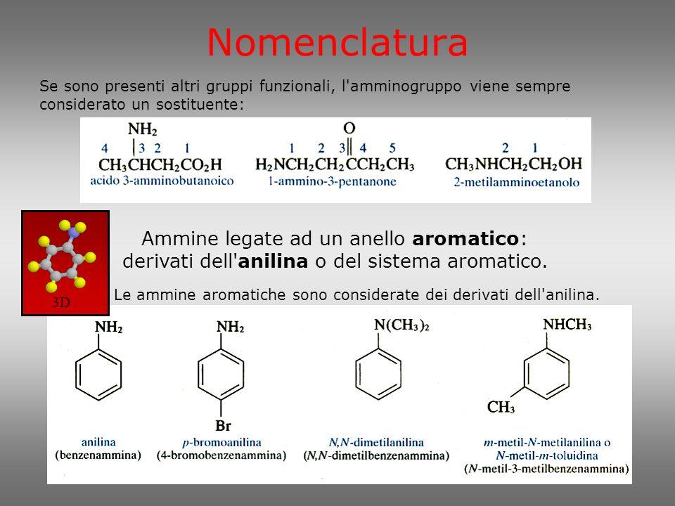 Nomenclatura Ammine legate ad un anello aromatico: