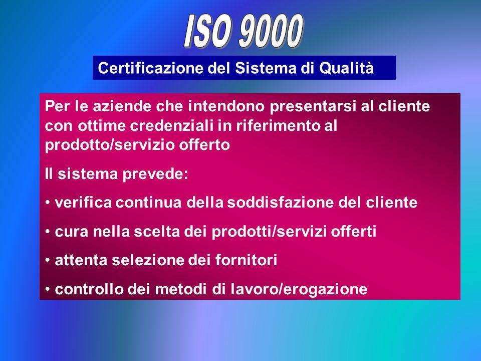 ISO 9000 Certificazione del Sistema di Qualità