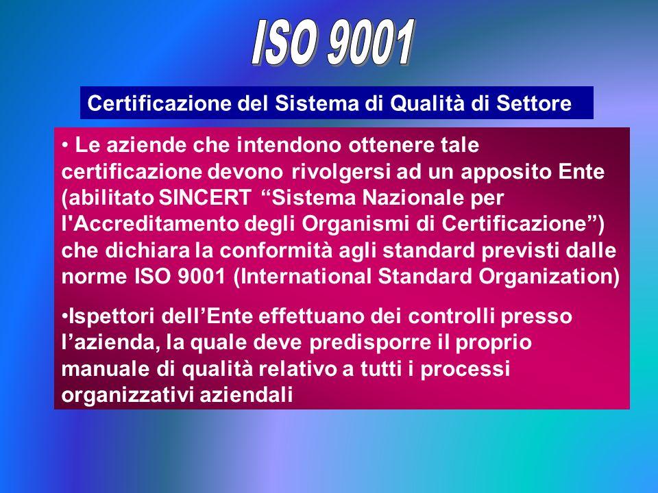 ISO 9001 Certificazione del Sistema di Qualità di Settore