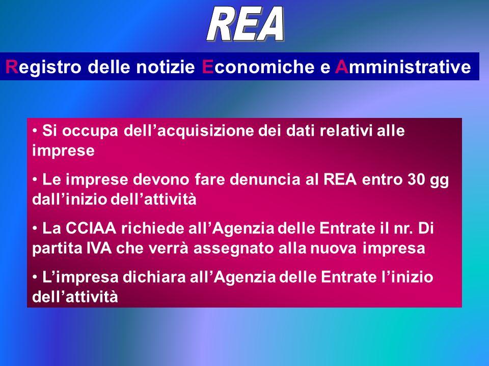 REA Registro delle notizie Economiche e Amministrative