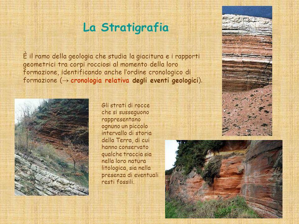 La Stratigrafia