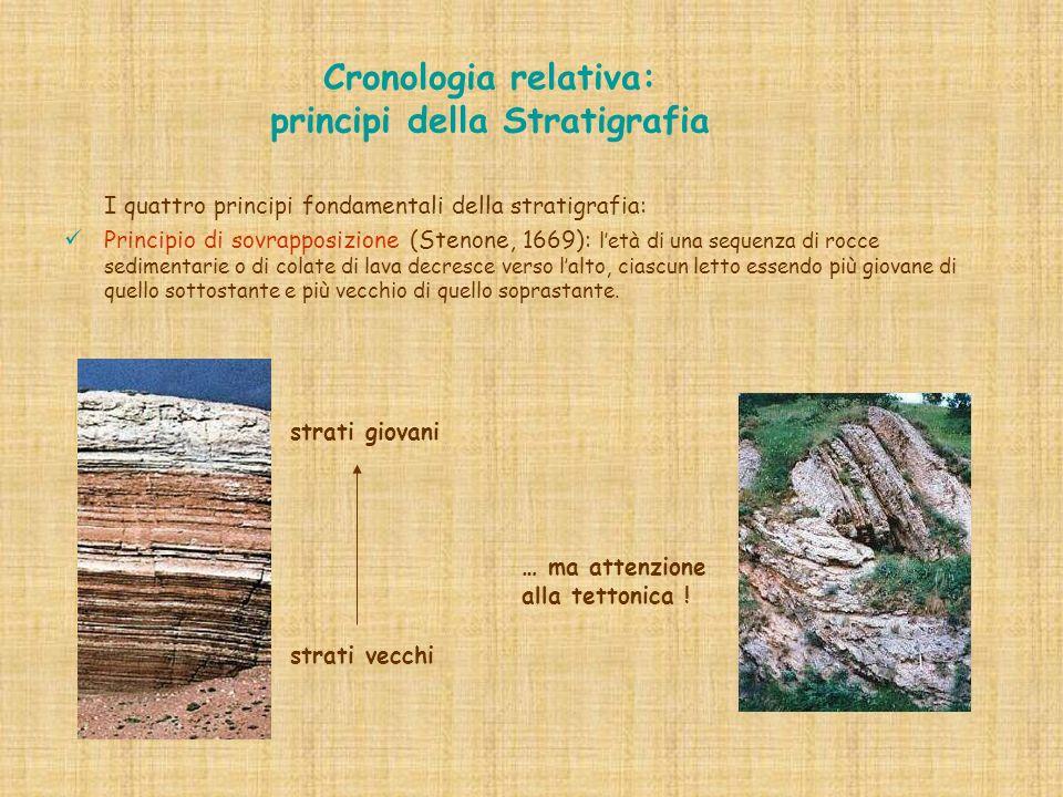 Cronologia relativa: principi della Stratigrafia