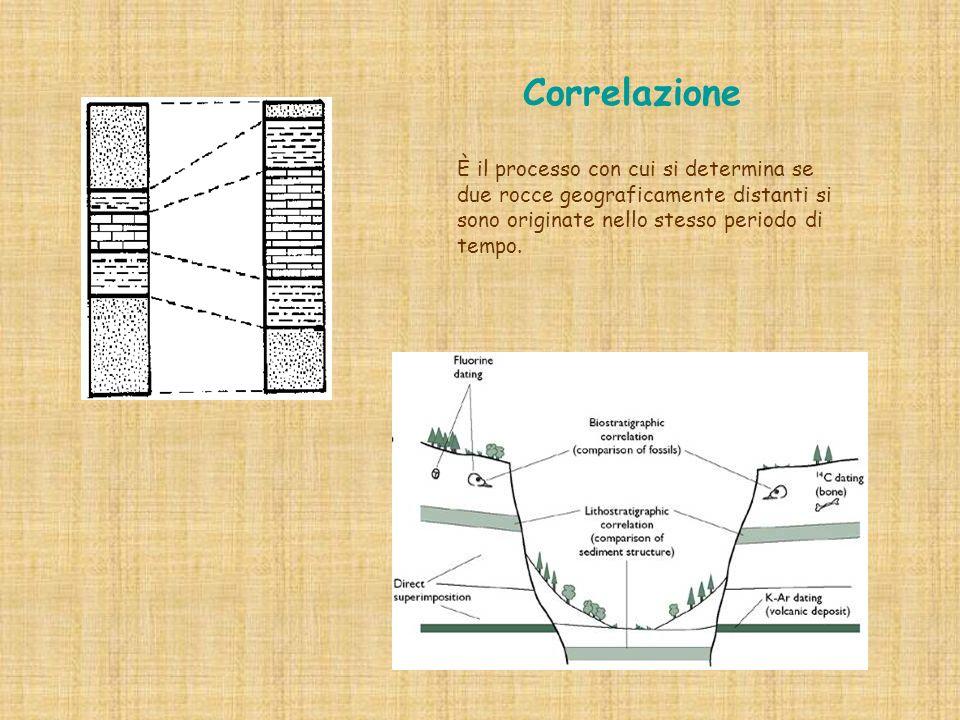 Correlazione È il processo con cui si determina se due rocce geograficamente distanti si sono originate nello stesso periodo di tempo.