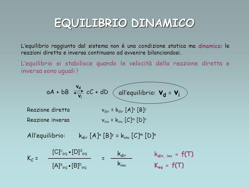 EQUILIBRIO DINAMICO