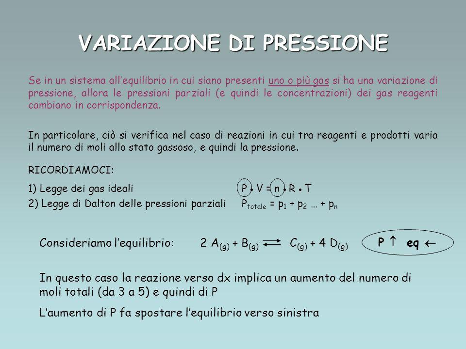 VARIAZIONE DI PRESSIONE