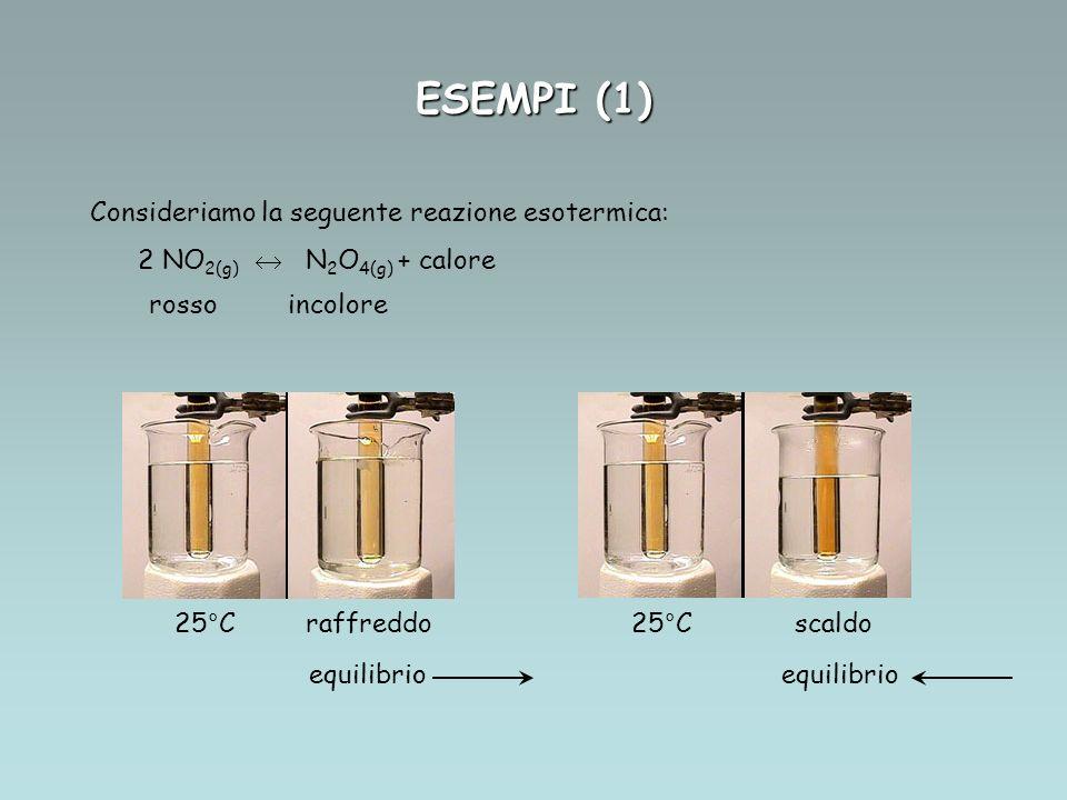 ESEMPI (1) Consideriamo la seguente reazione esotermica: