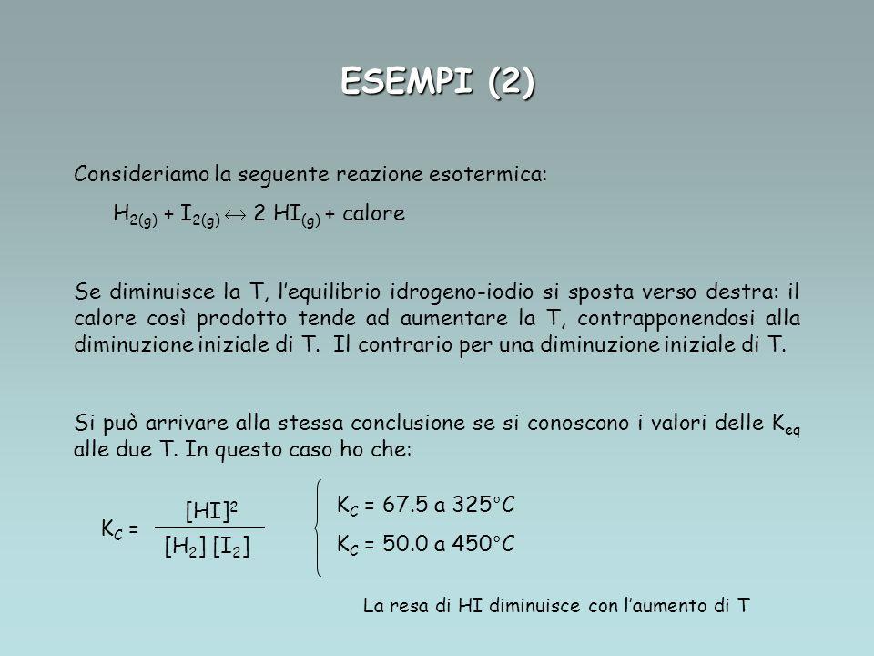 ESEMPI (2) Consideriamo la seguente reazione esotermica: