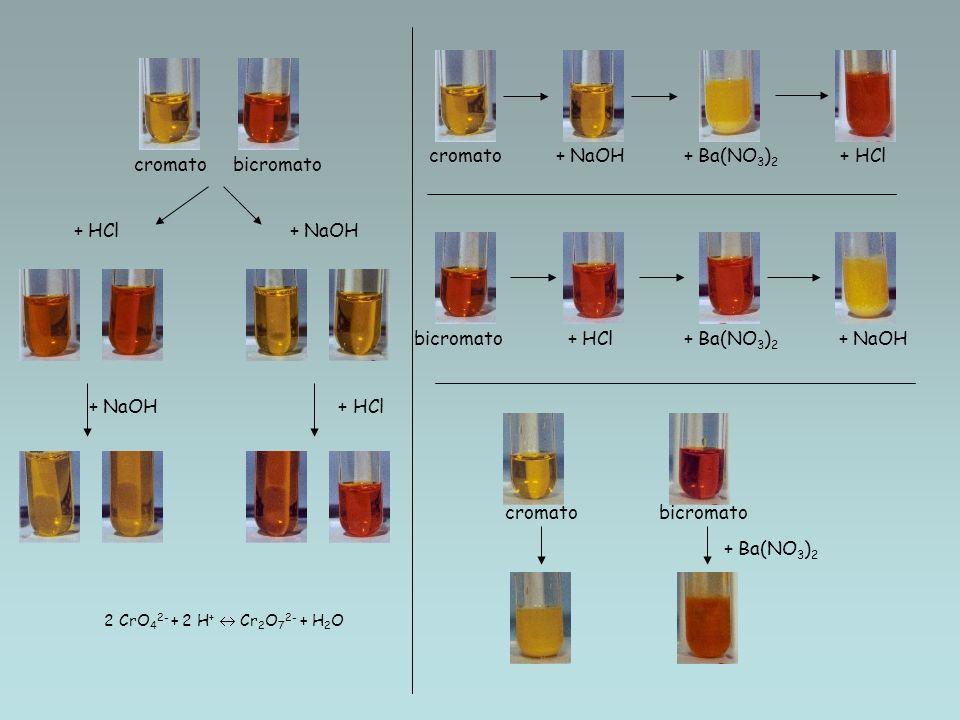 cromato + NaOH + Ba(NO3)2 + HCl