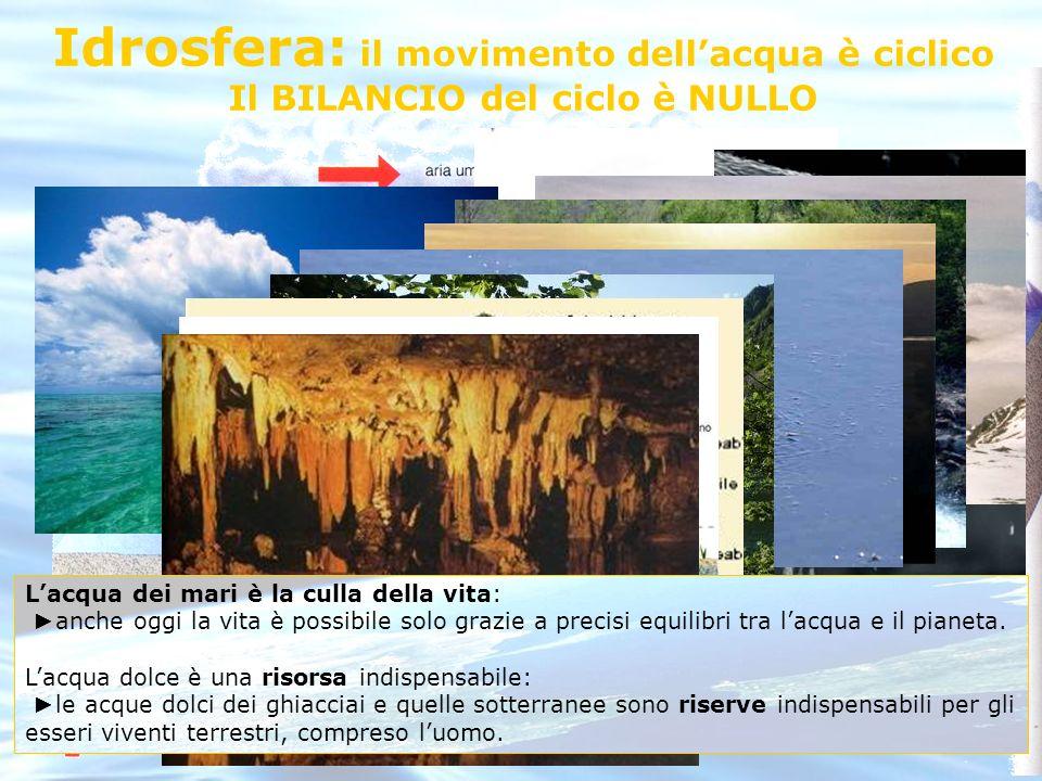 Idrosfera: il movimento dell'acqua è ciclico