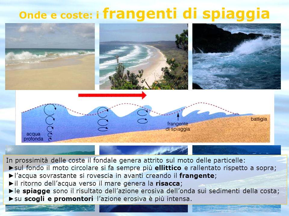 Onde e coste: i frangenti di spiaggia