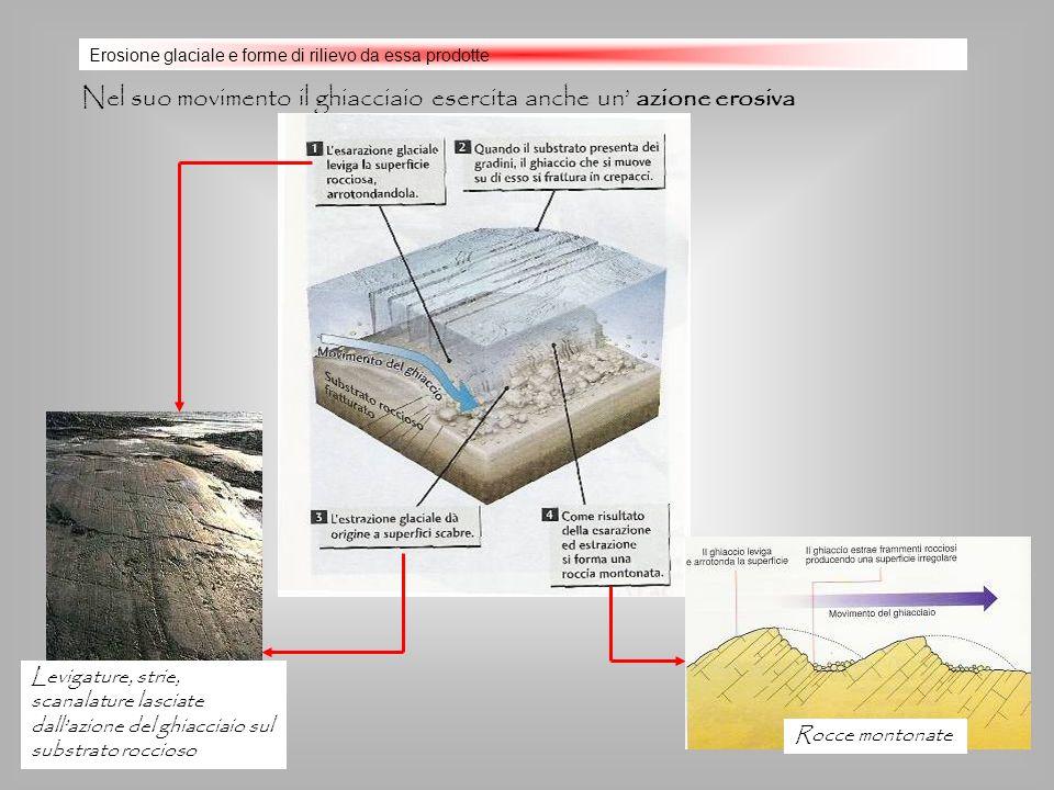 Nel suo movimento il ghiacciaio esercita anche un' azione erosiva