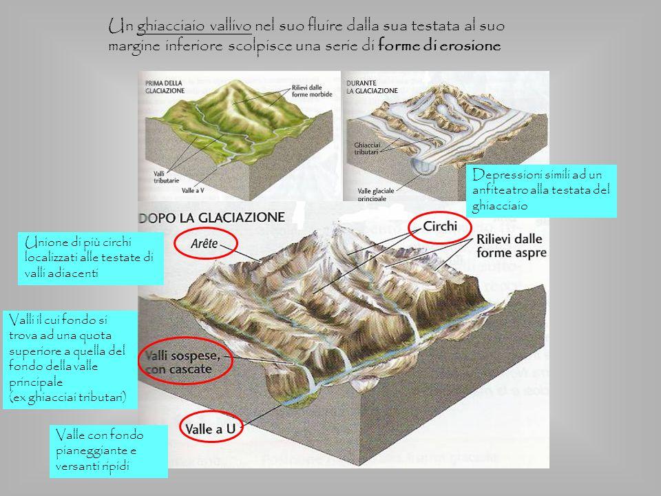 Un ghiacciaio vallivo nel suo fluire dalla sua testata al suo margine inferiore scolpisce una serie di forme di erosione