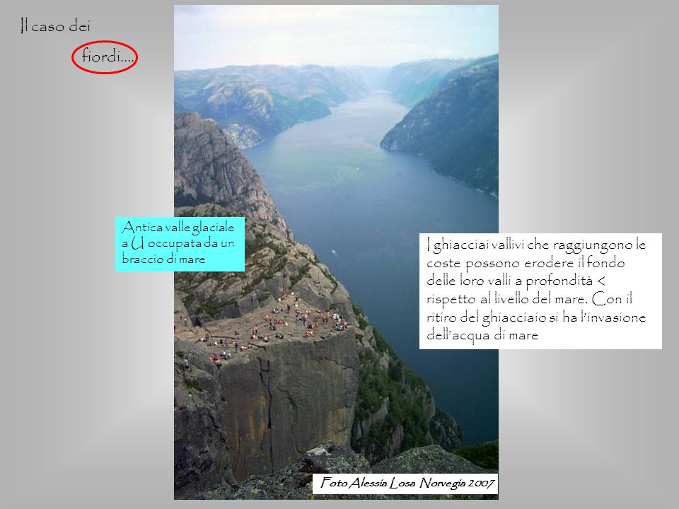 Il caso dei fiordi…. Antica valle glaciale a U occupata da un braccio di mare.