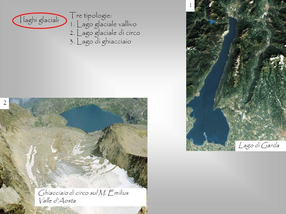 1 Tre tipologie: I laghi glaciali 1. Lago glaciale vallivo