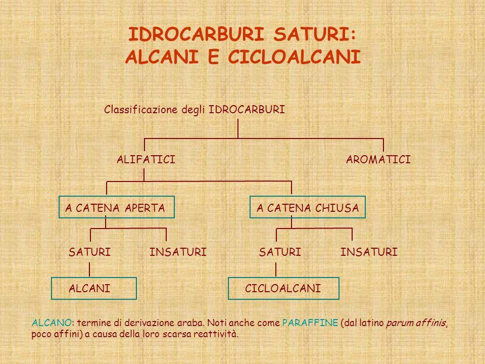 IDROCARBURI SATURI: ALCANI E CICLOALCANI