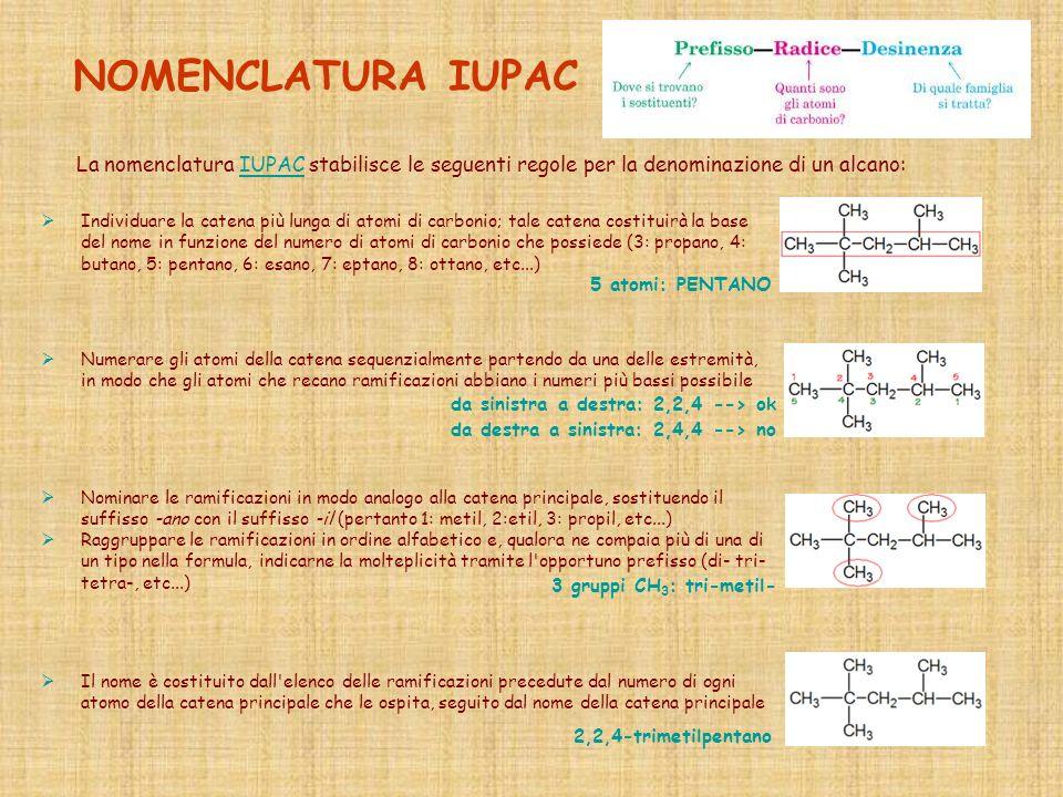 NOMENCLATURA IUPAC La nomenclatura IUPAC stabilisce le seguenti regole per la denominazione di un alcano: