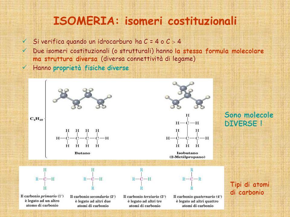 ISOMERIA: isomeri costituzionali