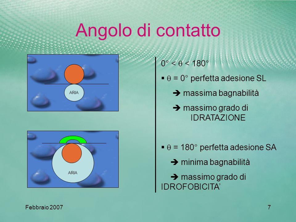 Angolo di contatto 0° <  < 180°  = 0° perfetta adesione SL