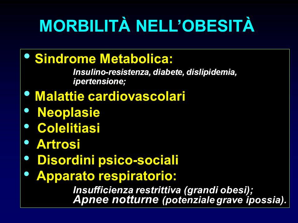 MORBILITÀ NELL'OBESITÀ