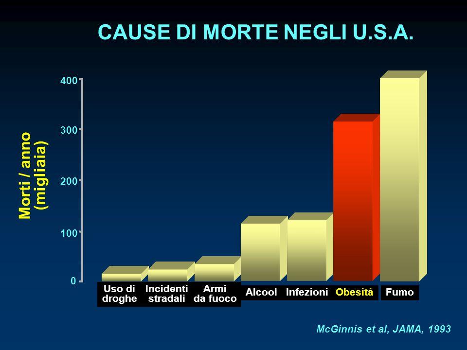 CAUSE DI MORTE NEGLI U.S.A.