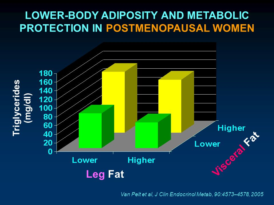 LOWER-BODY ADIPOSITY AND METABOLIC PROTECTION IN POSTMENOPAUSAL WOMEN