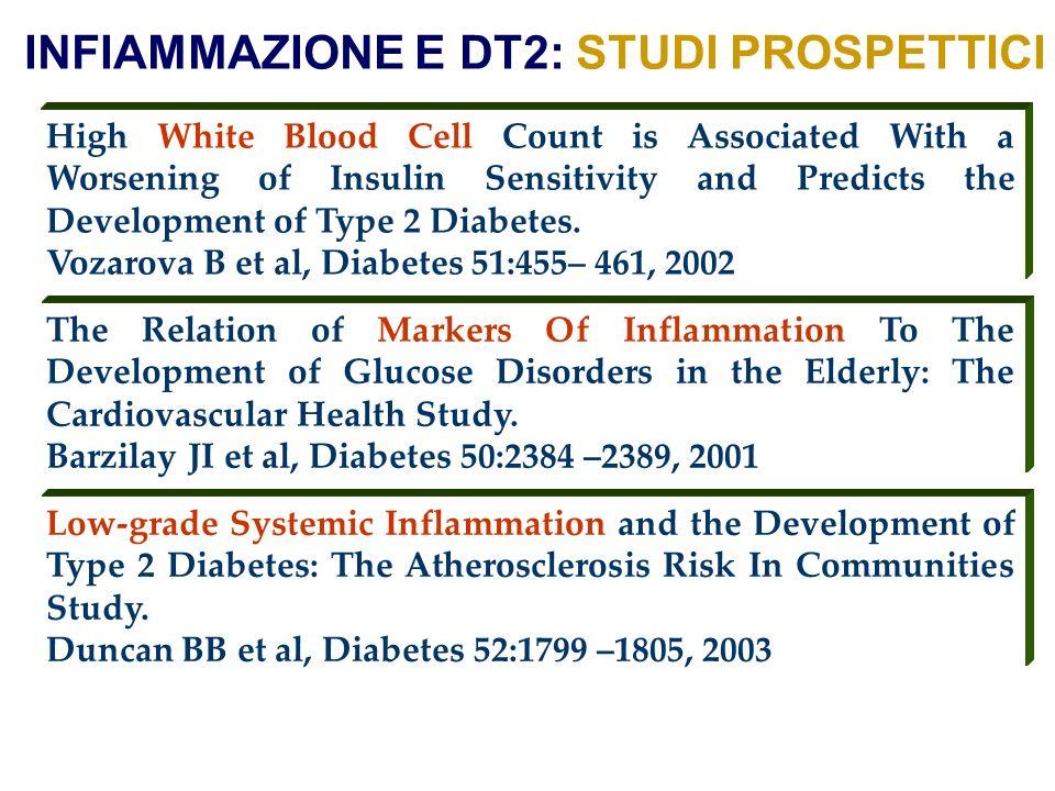 INFIAMMAZIONE E DT2: STUDI PROSPETTICI