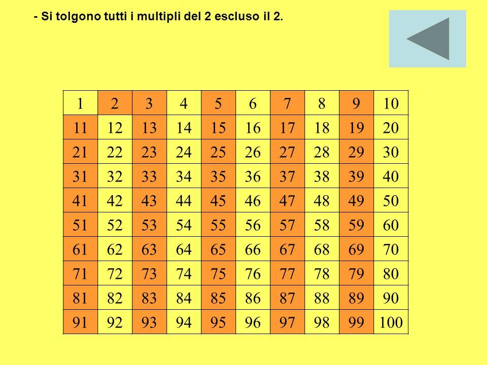 - Si tolgono tutti i multipli del 2 escluso il 2.