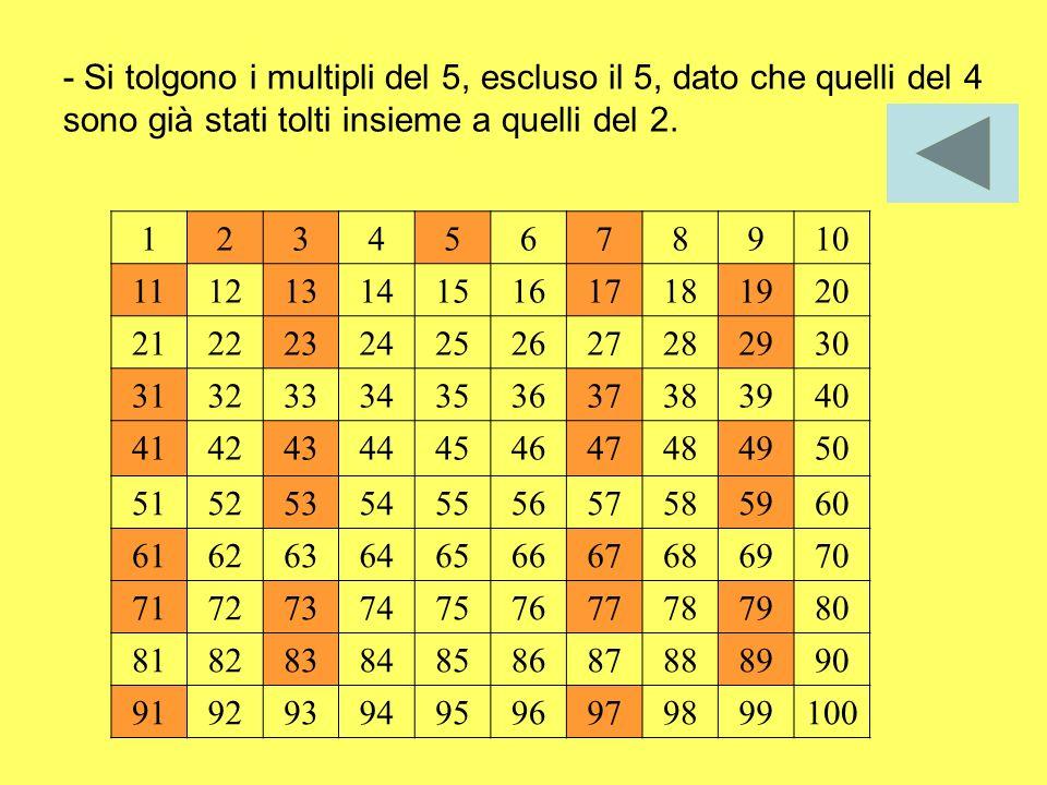 - Si tolgono i multipli del 5, escluso il 5, dato che quelli del 4 sono già stati tolti insieme a quelli del 2.