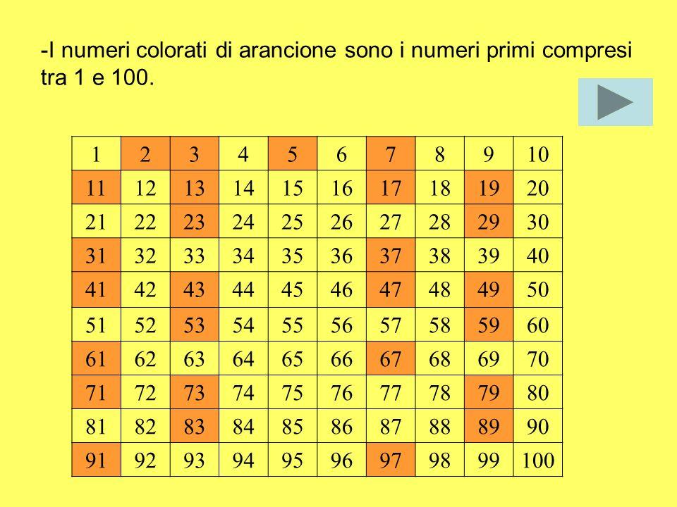 I numeri colorati di arancione sono i numeri primi compresi tra 1 e 100.