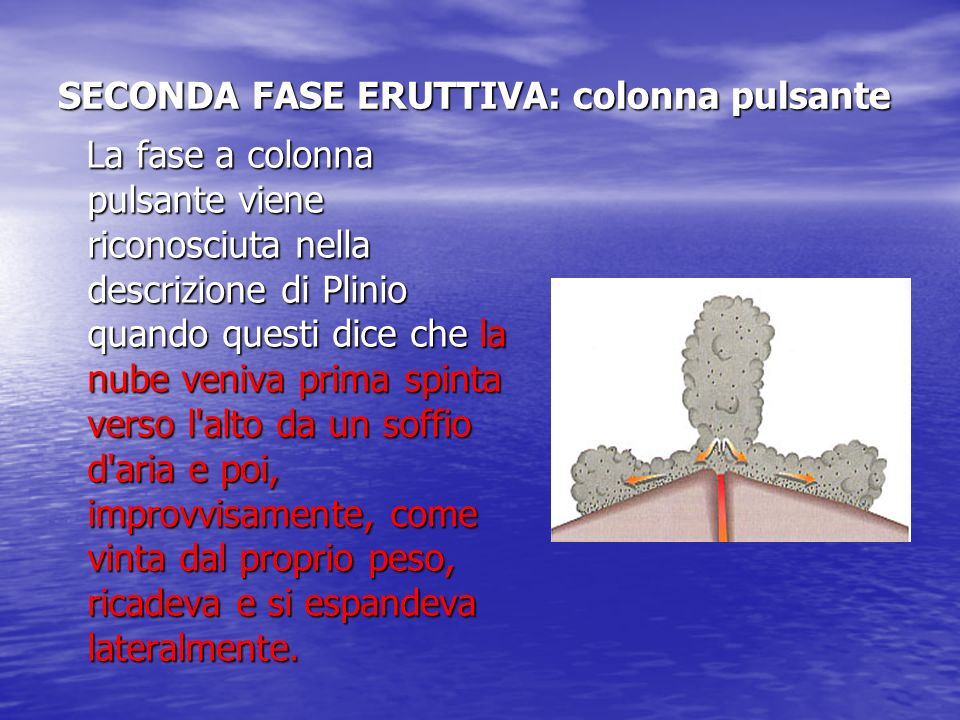 SECONDA FASE ERUTTIVA: colonna pulsante