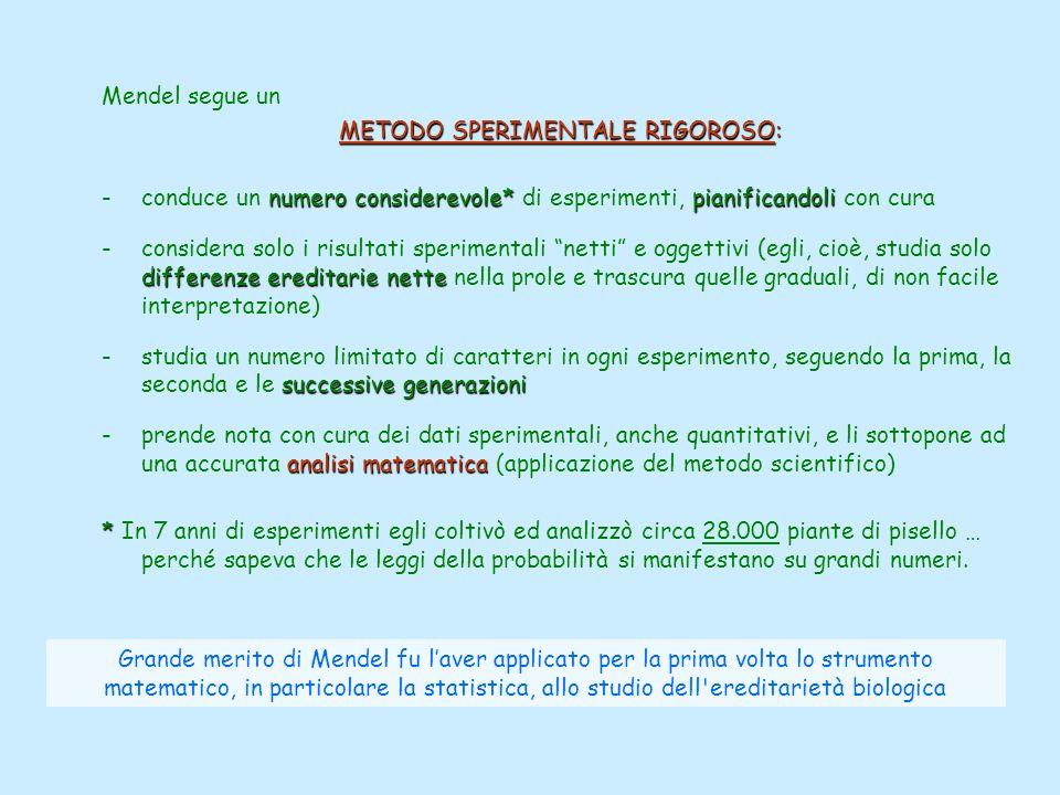METODO SPERIMENTALE RIGOROSO: