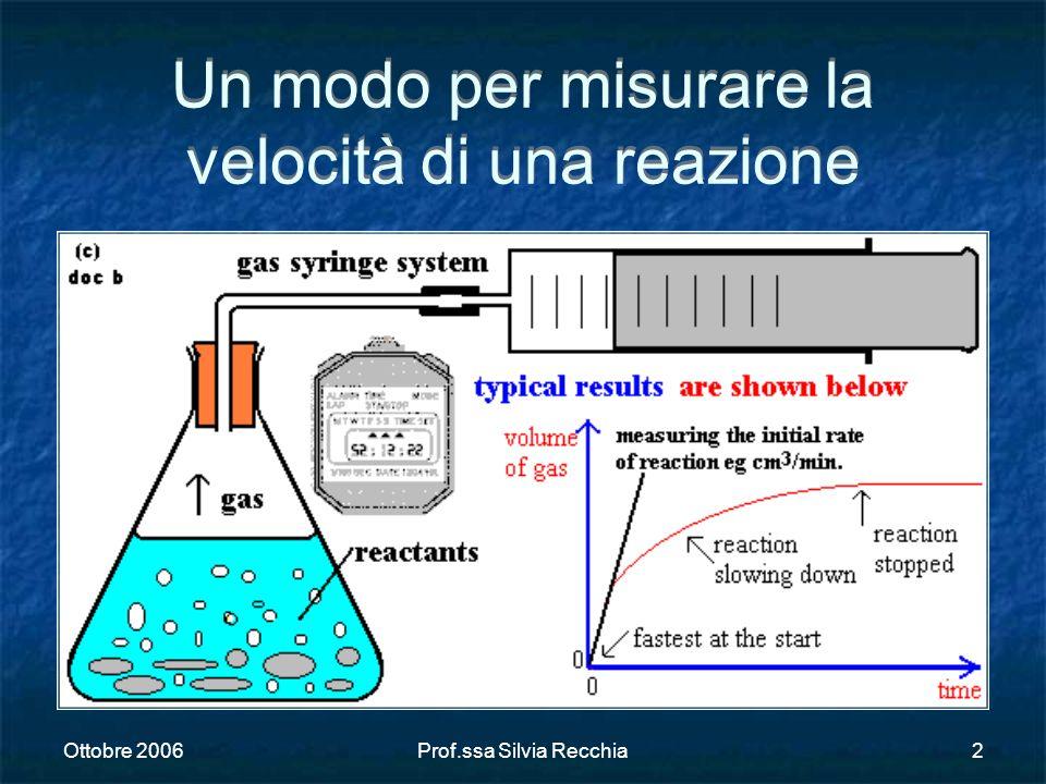 Un modo per misurare la velocità di una reazione