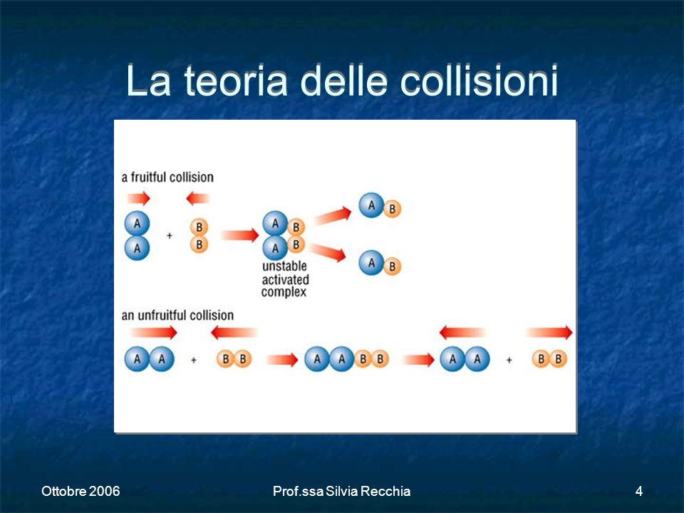 La teoria delle collisioni